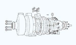 composizione interna della pompa centrifuga orizzontale x-class