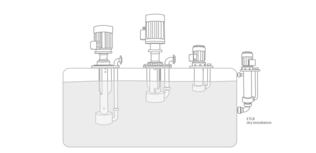 tipi di pompe